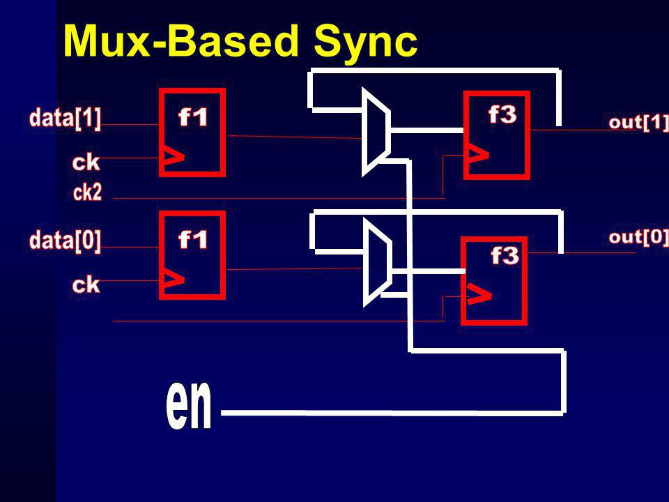Mux-Based Sync data[1] f1 f3 out[1] ck ck2 data[0] f1 out[0] f3 ck en